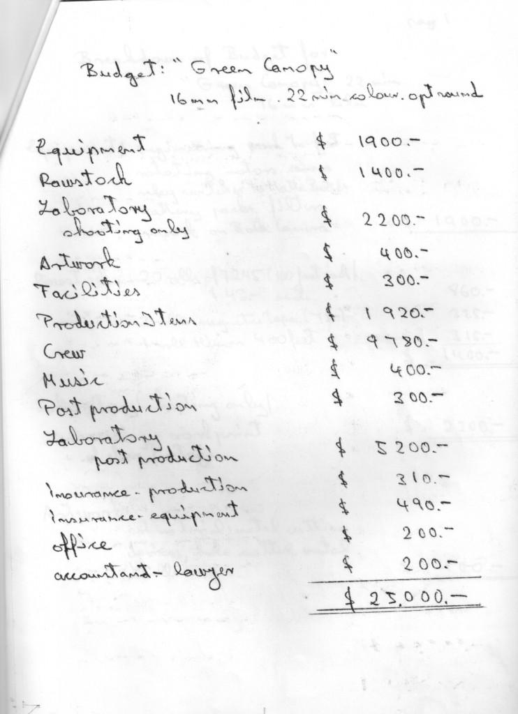 Winkler budget page 1